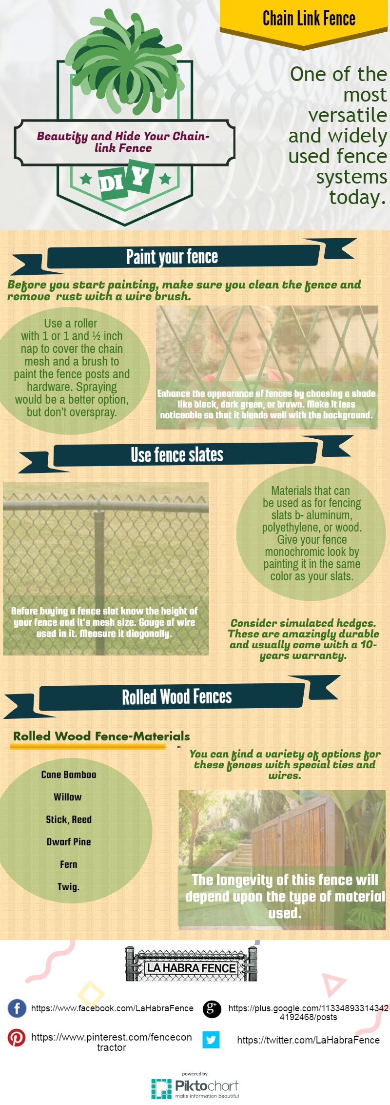 Beautify and hide chain link fence infographic